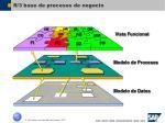 r 3 base de procesos de negocio