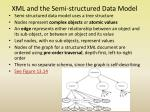 xml and the semi structured data model