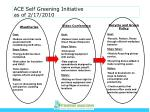 ace self greening initiative as of 2 17 2010