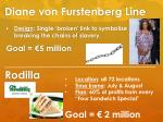 diane von furstenberg line