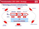transformation 2001 2006 strategy1