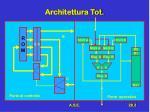 architettura tot