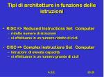tipi di architetture in funzione delle istruzioni