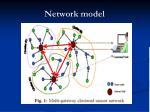 network model1
