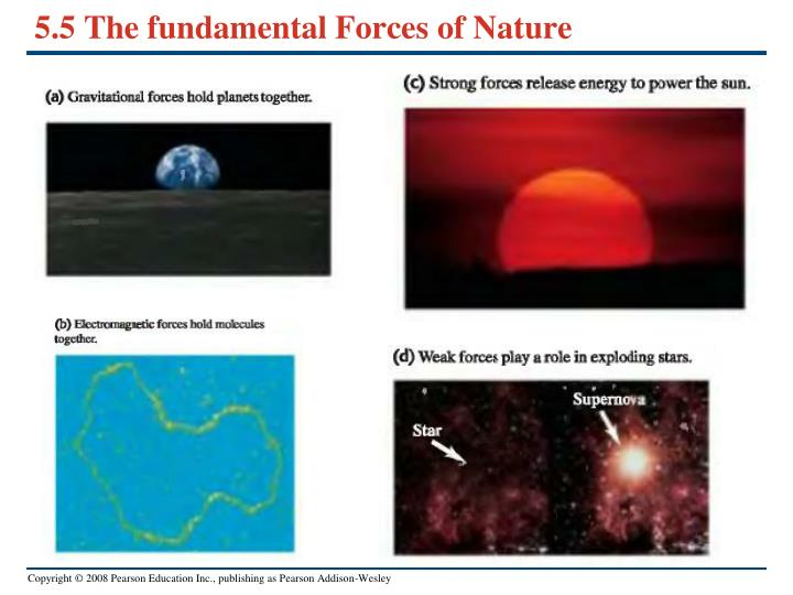 5.5 The fundamental Forces of Nature