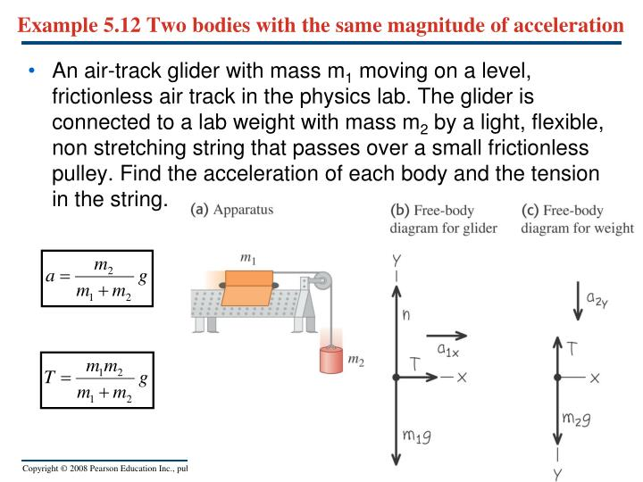 Example 5.12 Two bodies with the same magnitude of acceleration