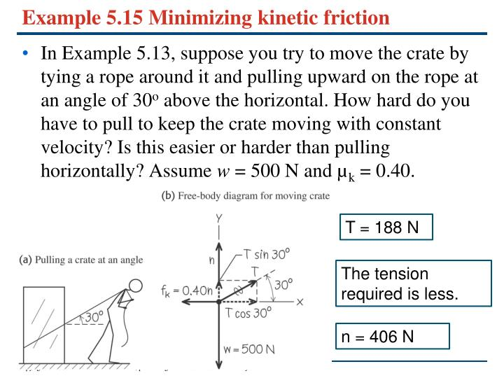 Example 5.15 Minimizing kinetic friction