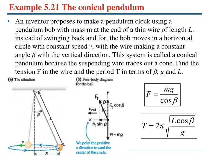 Example 5.21 The conical pendulum
