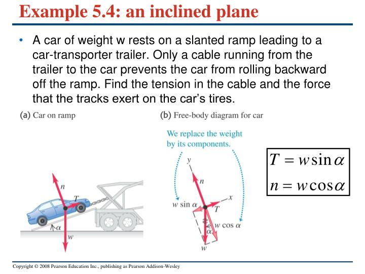 Example 5.4: an inclined plane