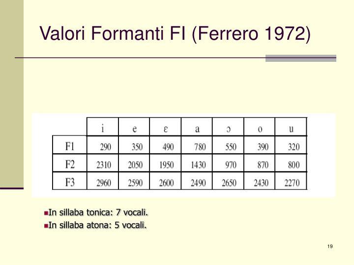Valori Formanti FI (Ferrero 1972)