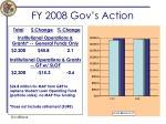 fy 2008 gov s action1