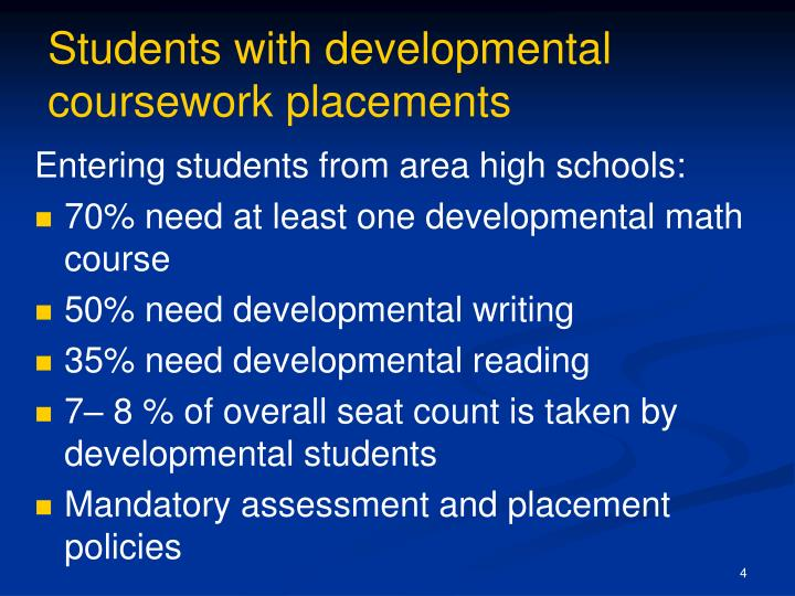 developmental reading Developmental, reading, writing, & esl you may take a full range of writing and literature courses at suny orange these are offered on the developmental, freshman and sophomore levels.