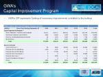 gwa s capital improvement program