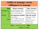 ability to manage versus willingness to manage1