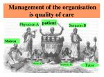 management of the organisation is quality of care