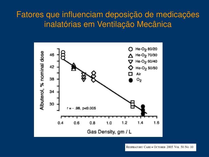 Fatores que influenciam deposição de medicações inalatórias em Ventilação Mecânica