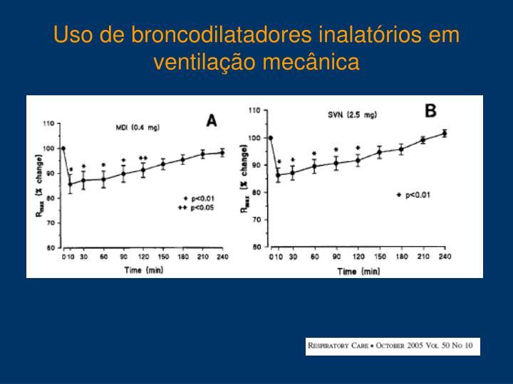 Uso de broncodilatadores inalatórios em ventilação mecânica