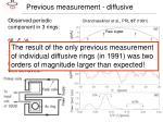 previous measurement diffusive