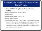 examples of projects funded under data priority