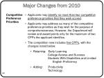 major changes from 20101