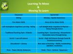 learning to move moving to learn