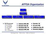 affsa organization