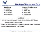 deployed personnel data