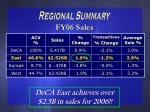 fy06 sales