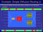 example simple diffusion routing i