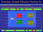 example simple diffusion routing ii