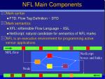 nfl main components
