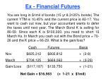 ex financial futures3