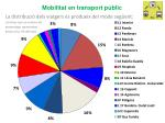 mobilitat en transport p blic3