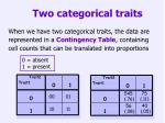 two categorical traits