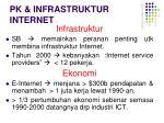 pk infrastruktur internet