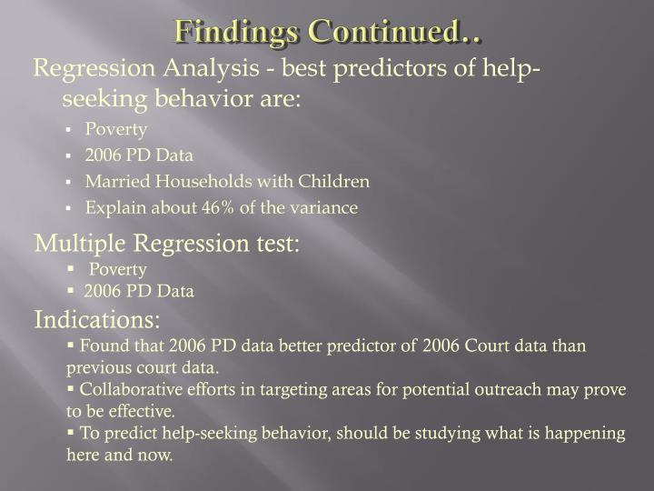 Regression Analysis - best predictors of help-seeking behavior are: