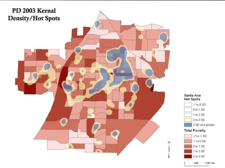 PD 2003 Kernal