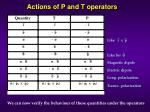 actions of p and t operators