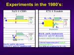 experiments in the 1980 s