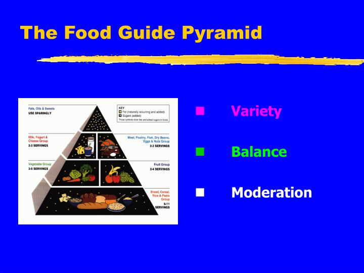 the food guide pyramid n.