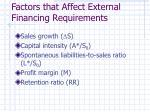 factors that affect external financing requirements