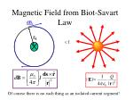 magnetic field from biot savart law2