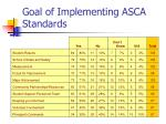 goal of implementing asca standards