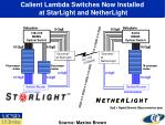 calient lambda switches now installed at starlight and netherlight