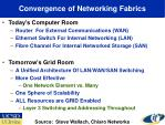 convergence of networking fabrics