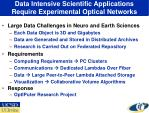 data intensive scientific applications require experimental optical networks