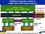 optiputer inspiration node of a 2009 petaflops supercomputer