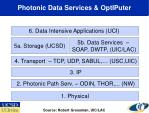 photonic data services optiputer