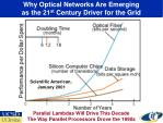 why optical networks are emerging as the 21 st century driver for the grid