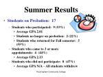 summer results